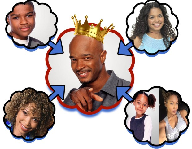 ma-famille-d-abord-Kyke-michael-caddie-janet-junior-claire-mohssgame-blog-sitcom